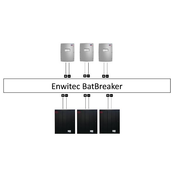 Enwitec Bat Breaker BYD extra safe 3x falownik / 3x akumulator