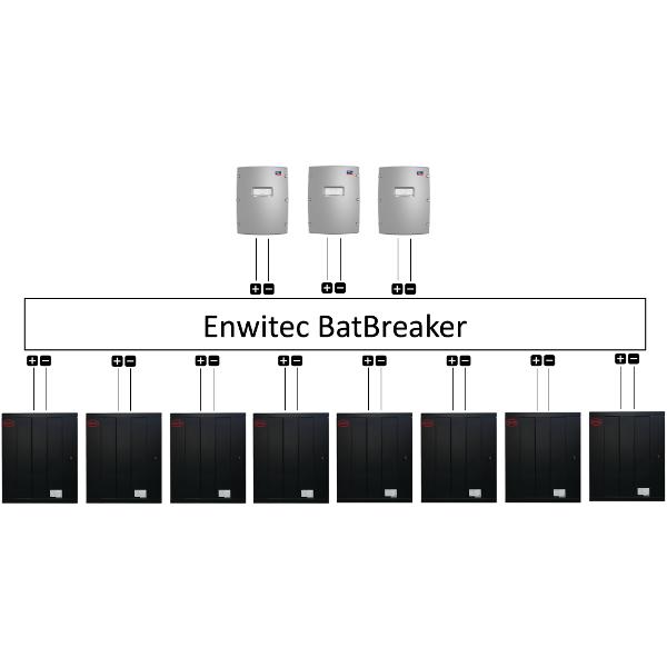 Enwitec Bat Breaker BYD extra safe 2x3/2x8