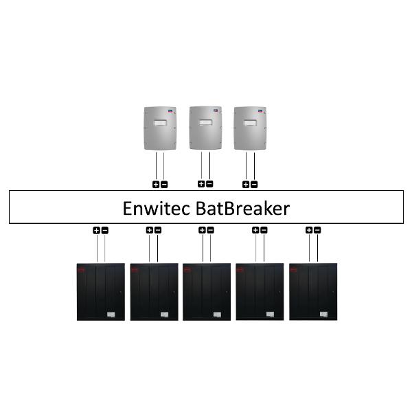 Enwitec Bat Breaker BYD extra safe 3x falownik / 5x akumulator