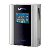 MY-PV AC-THOR 9s Power Manager
