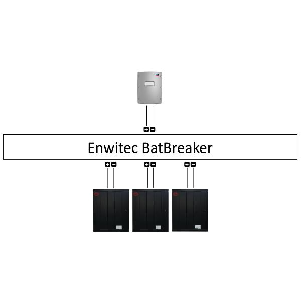 Enwitec Bat Breaker BYD extra safe 2/6