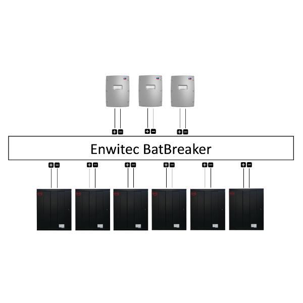 Enwitec Bat Breaker BYD extra safe 2x3/2x6